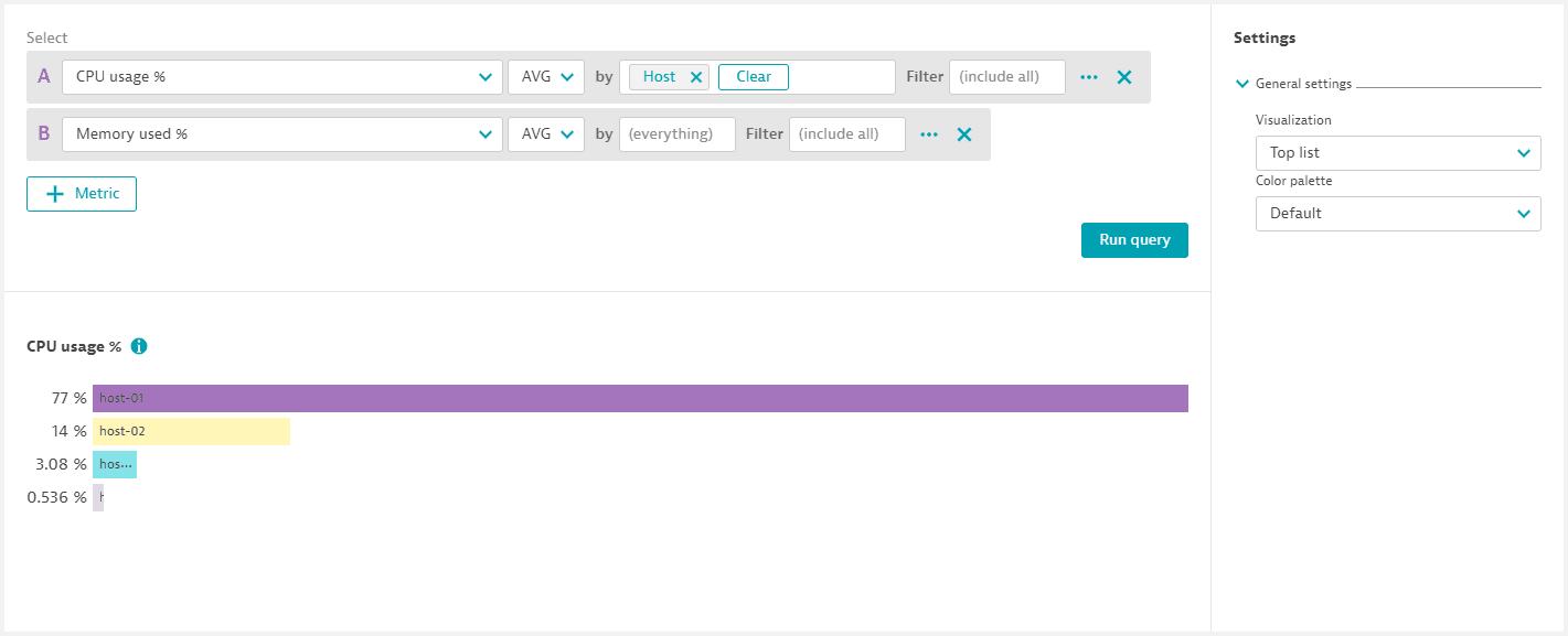 Data explorer: example: top list (1st metric only, split)