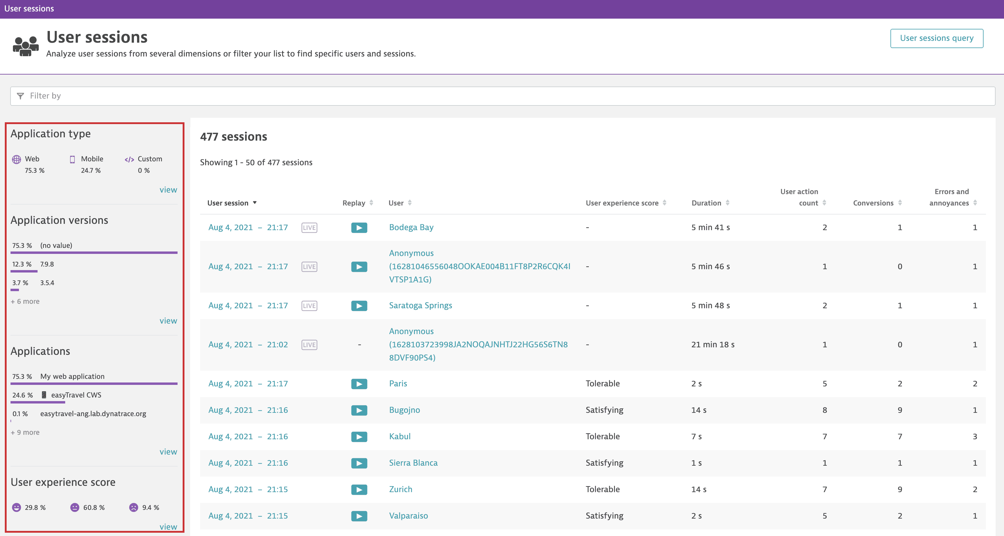 Findings panel on the new user sessions page