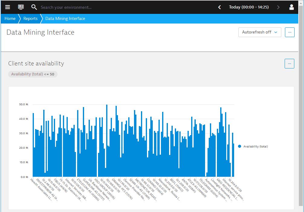 NAM: first report: chart