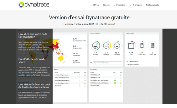 Version d'essai Dynatrace gratuite
