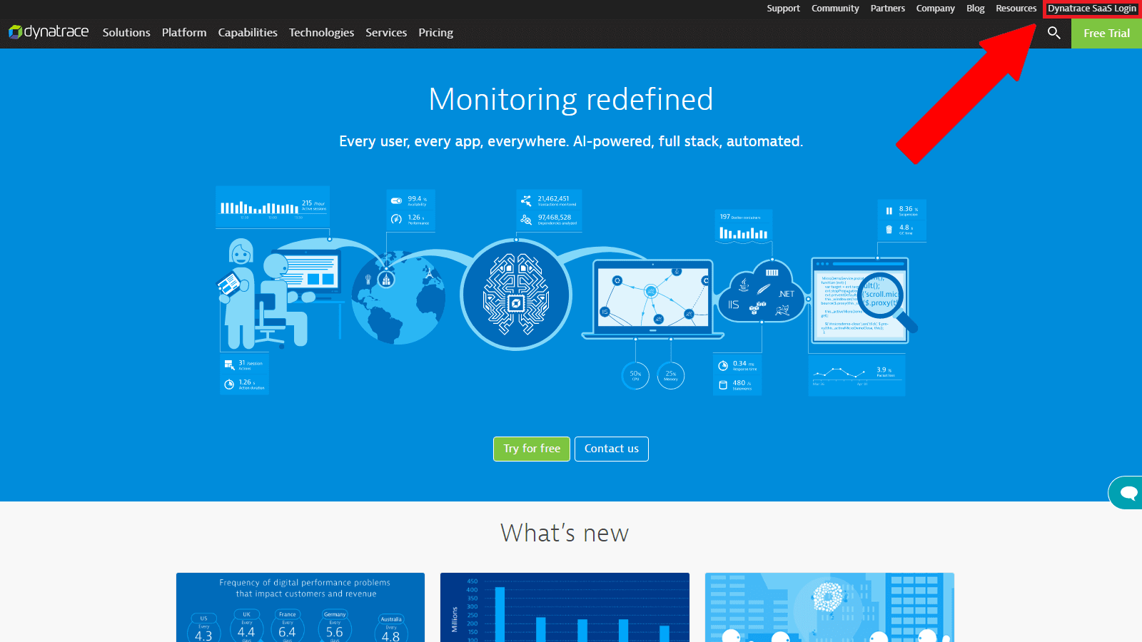 Start monitoring the full stack of your Pivotal Cloud Foundry environment by logging in to Dynatrace using the link in the top right of every page
