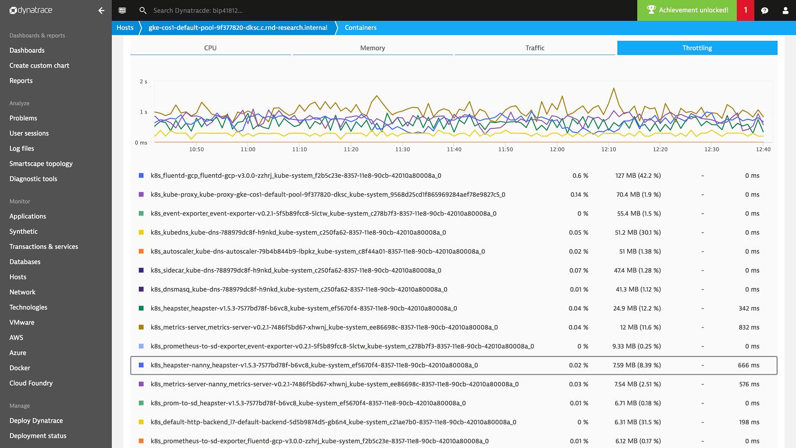 GKE COS metrics in a single view