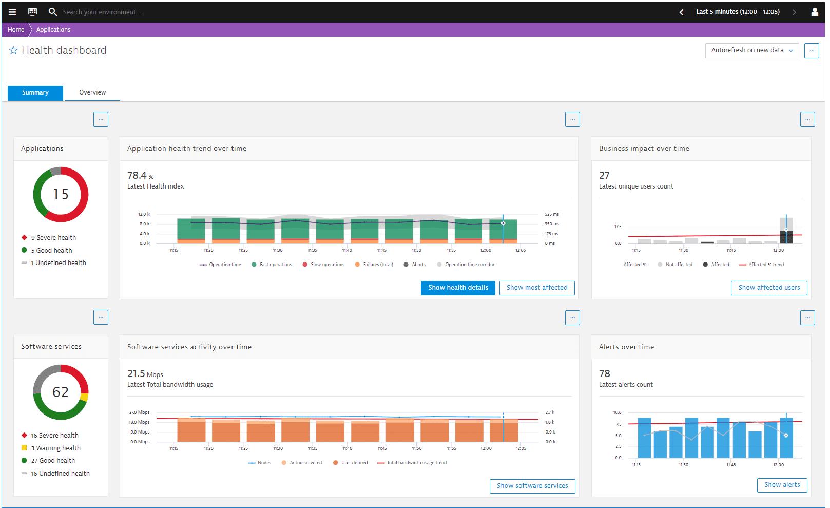 NAM: Health dashboard: Summary
