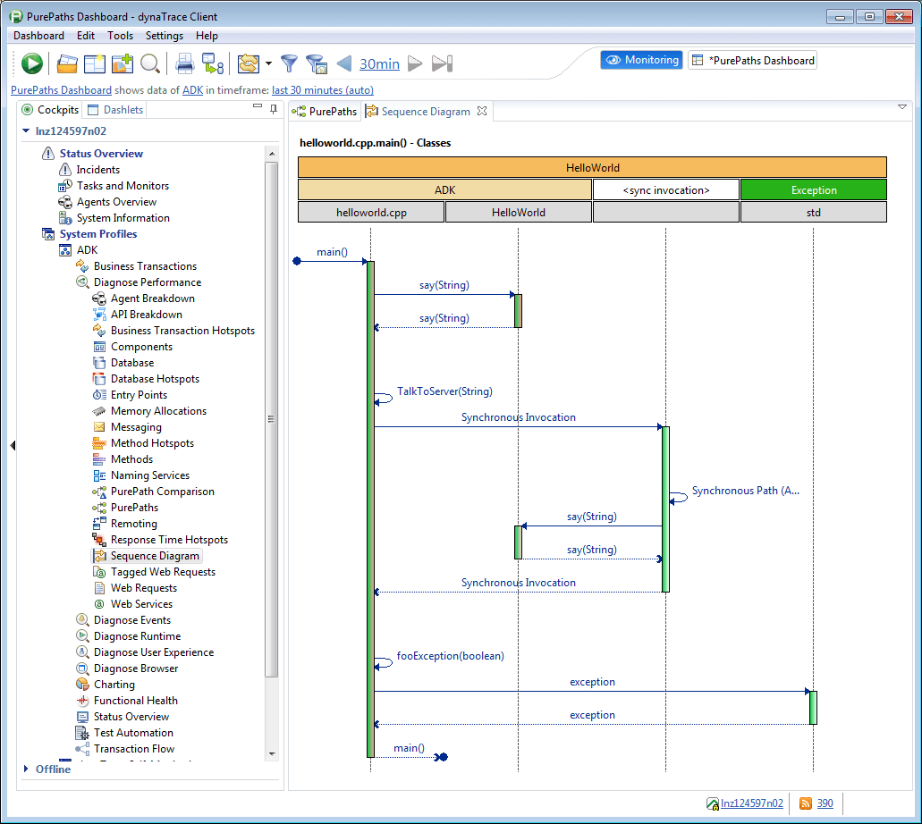Sequence diagram for helloworld PurePath