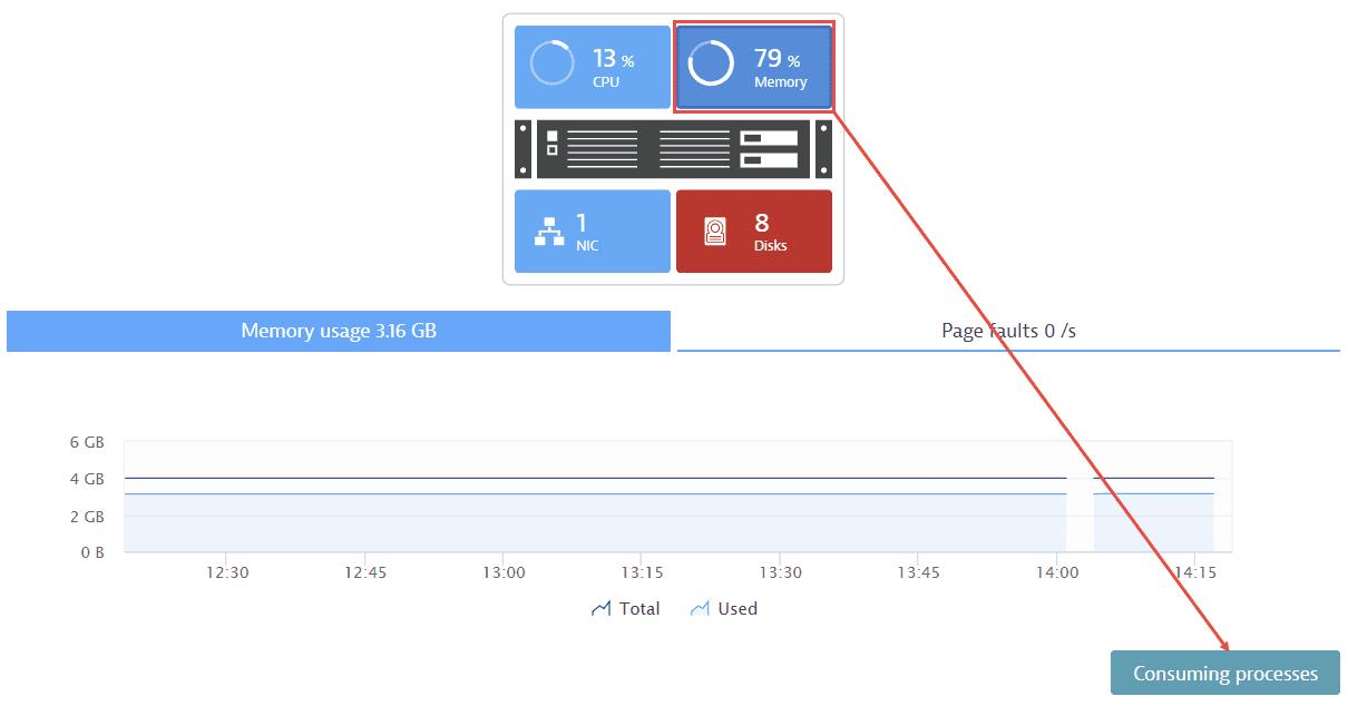 Host detail - memory