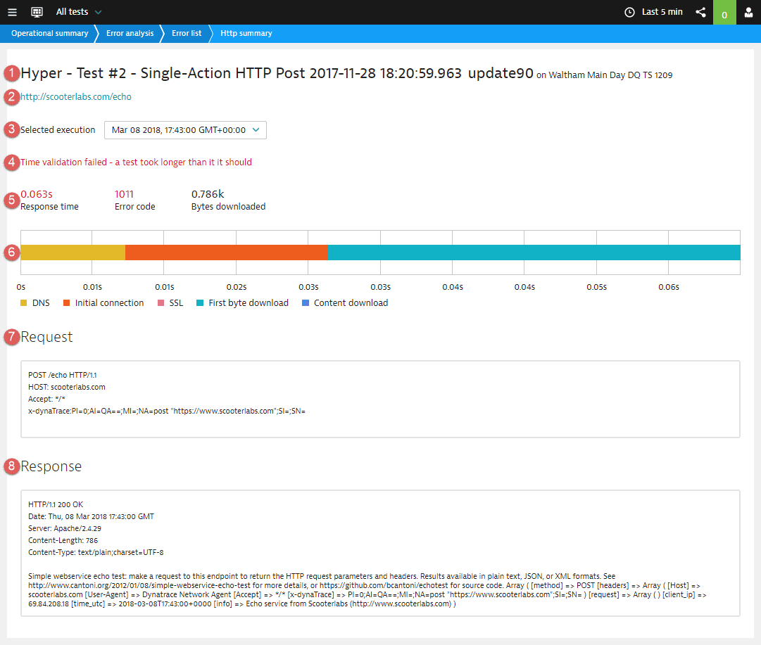 Http summary page
