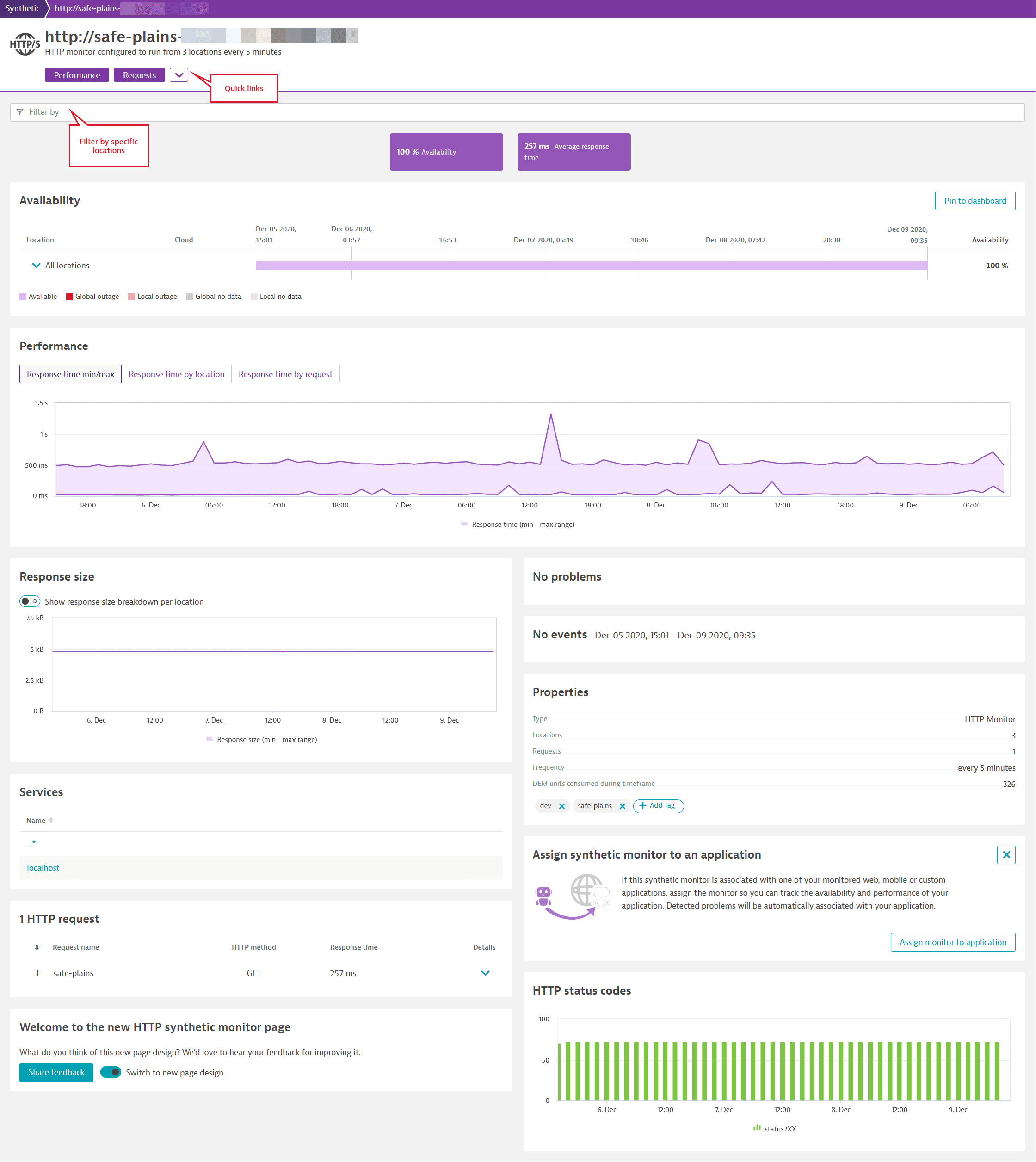 HTTP monitor details