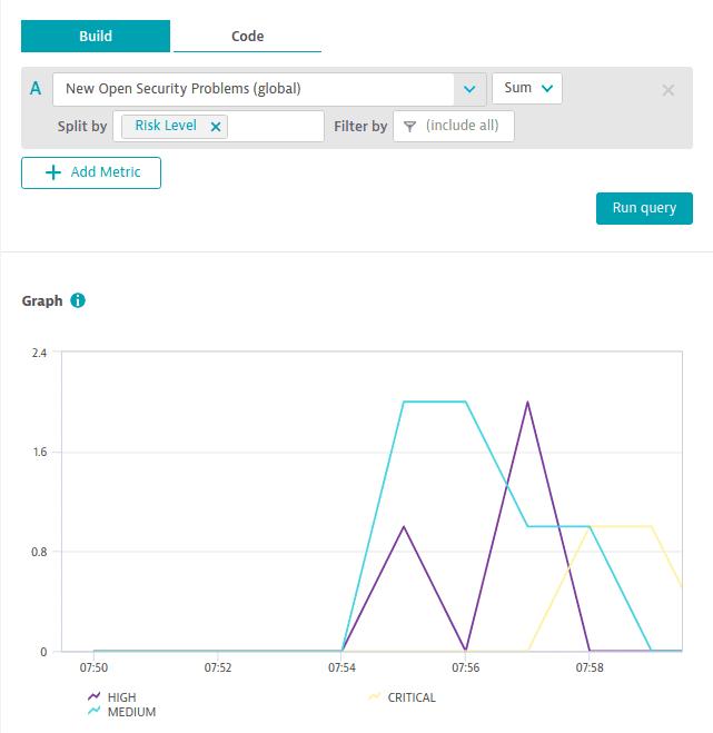 chart-appsec-metrics