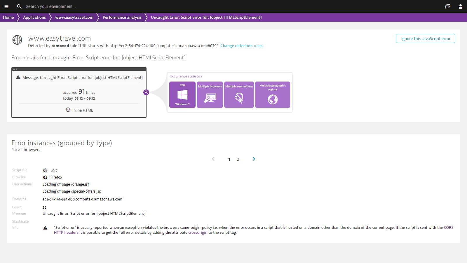 可查明 JavaScript 错误在各种浏览器上的分布。您可以查看 JavaScript 错误消息,了解触发这些错误消息的用户动作,查看堆栈跟踪——全在同一个视图中。