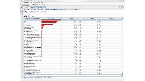 JVisualVM tells me that Method objects are the most allocated ones in my application.