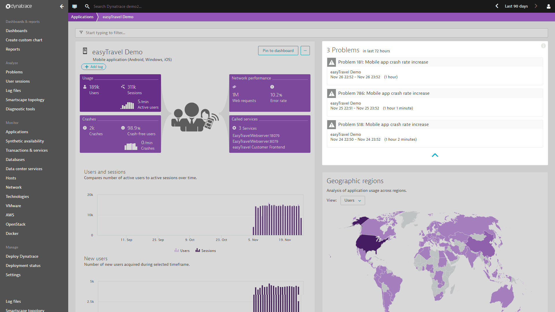 Dynatrace shows problems and affected users