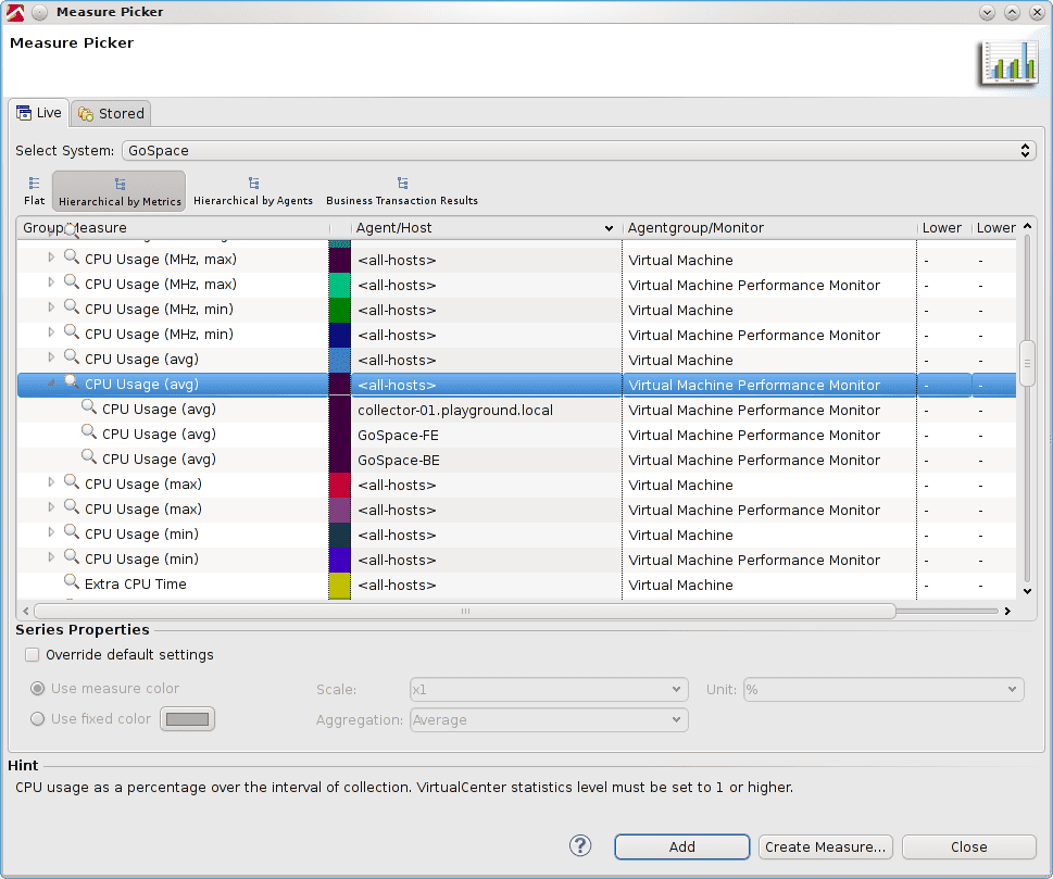 Select the CPU avg measure to add to a new chart.