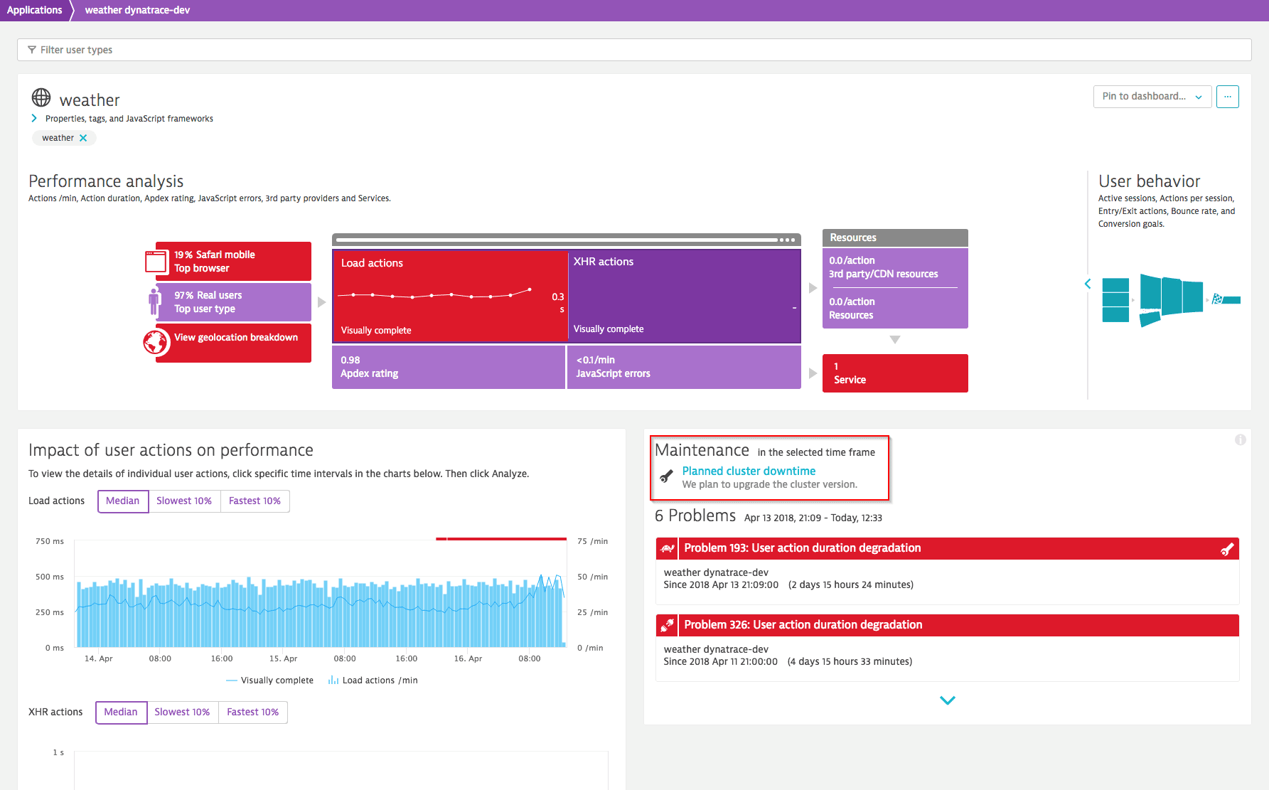 Problem with maintenance window on entity page