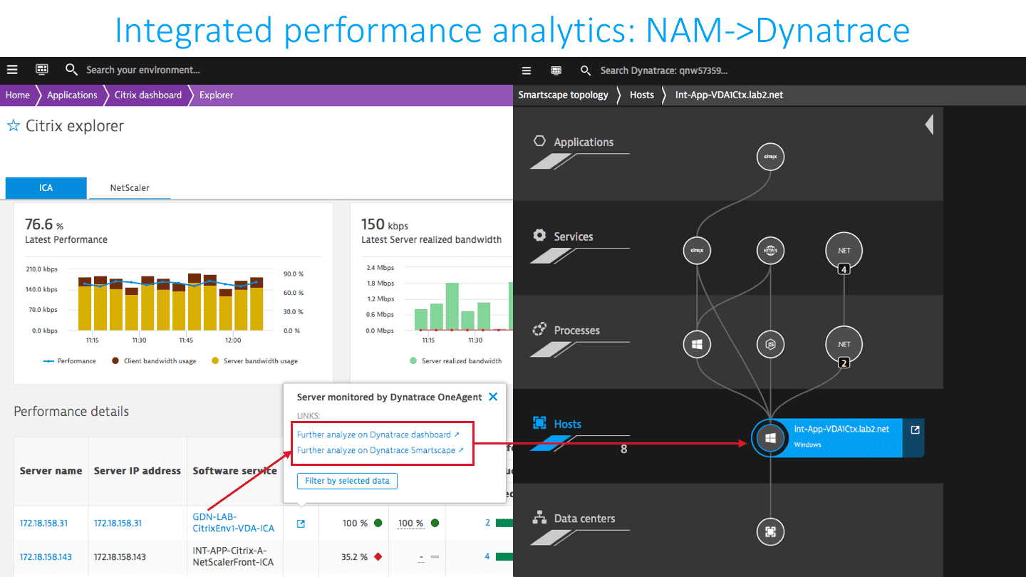 NAM-Dynatrace integration