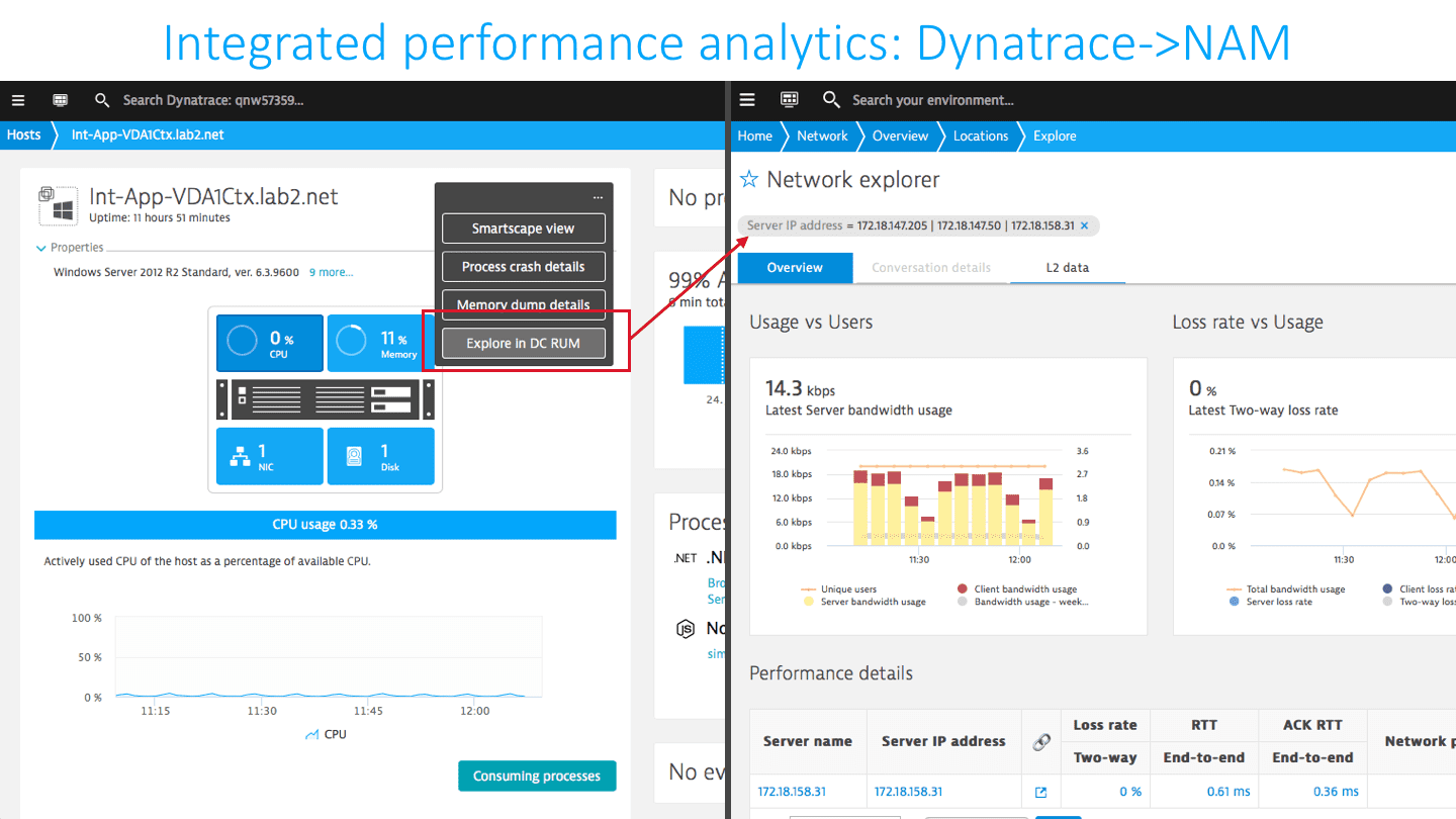 Dynatrace-NAM integration