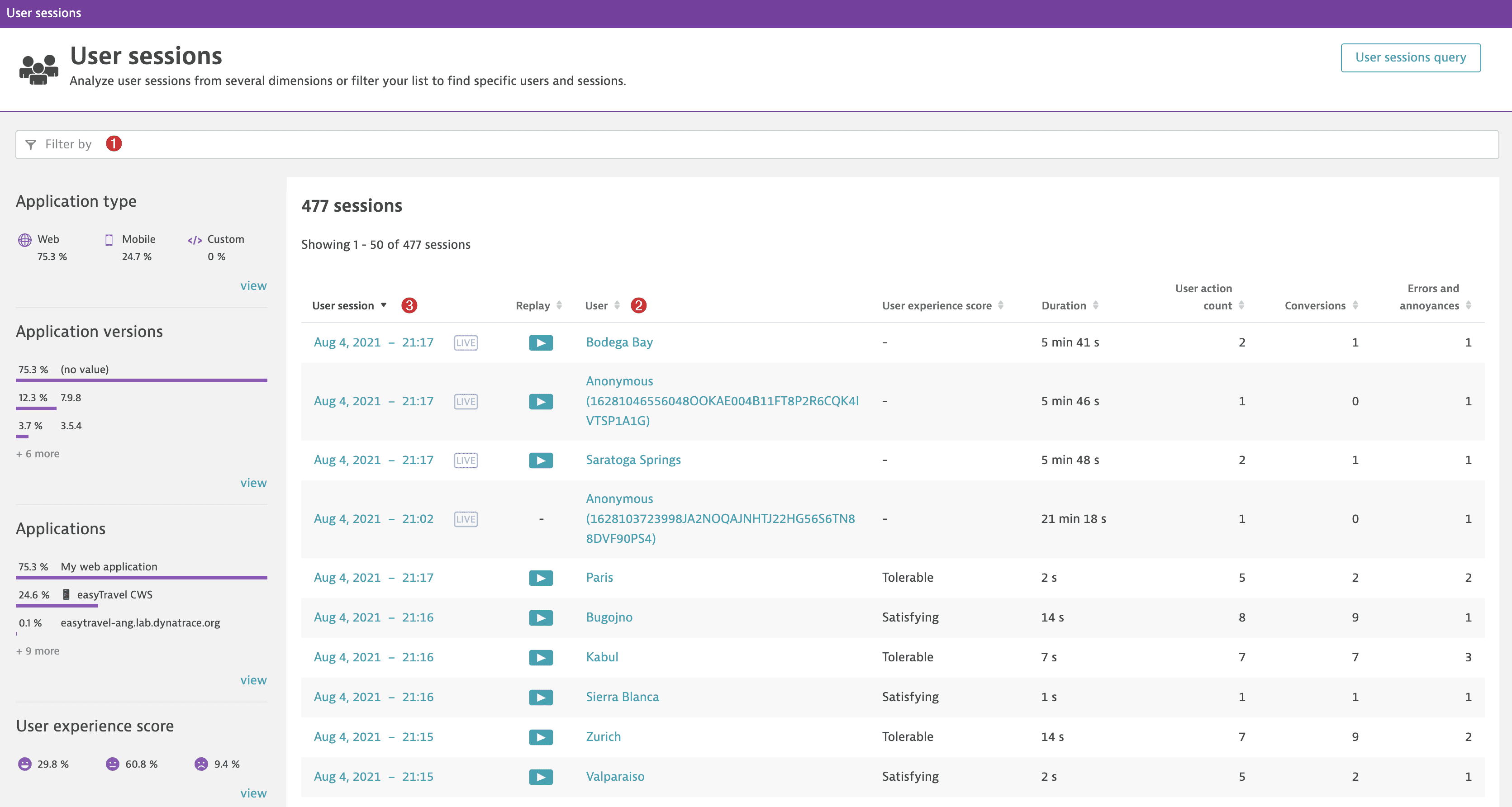 New User sessions page