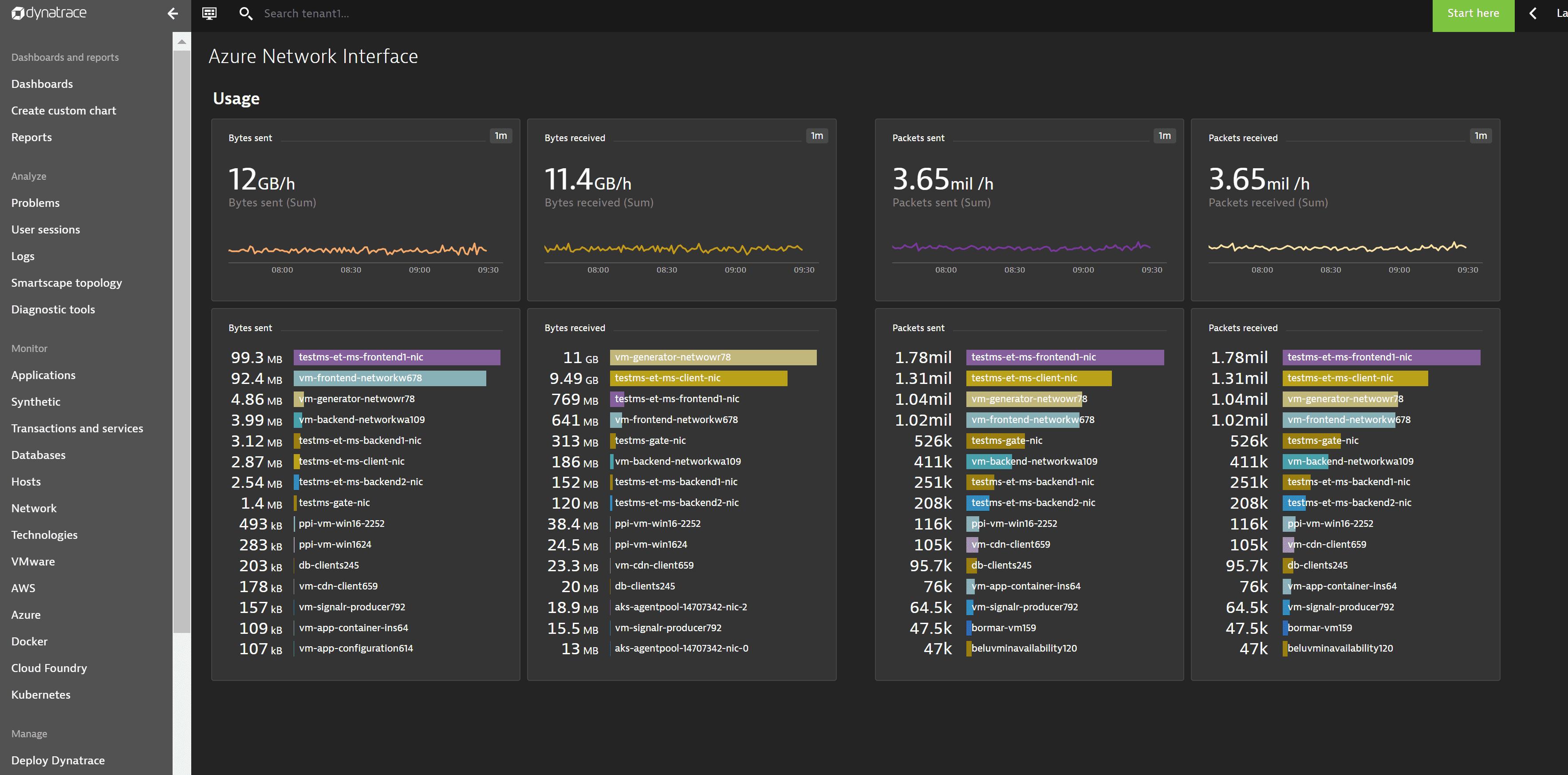 nic-interface-dash