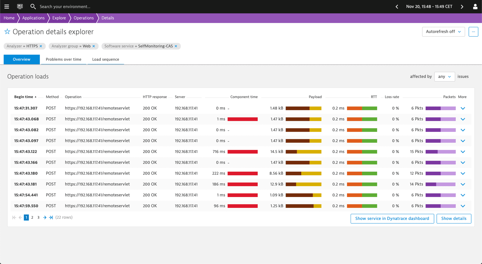 Operation details explorer: link to Dynatrace dashboard