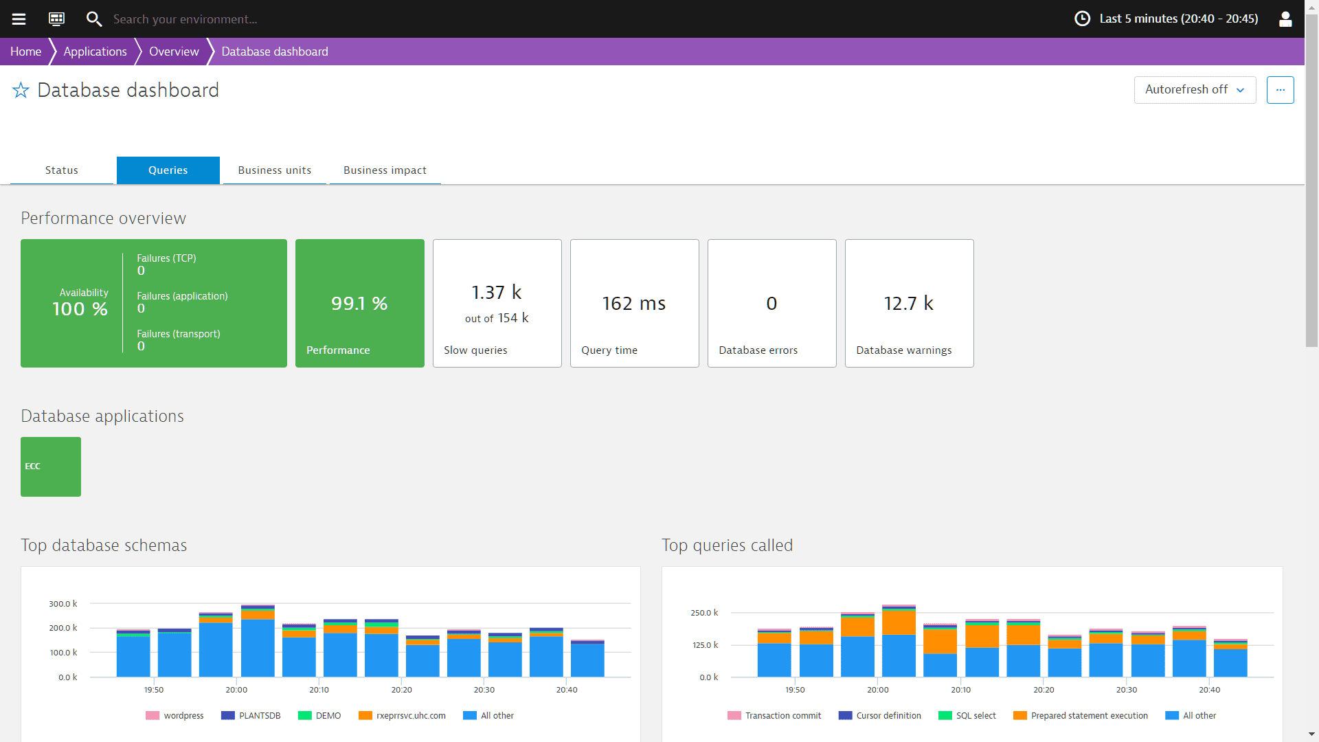 Oracle DCRUM Database