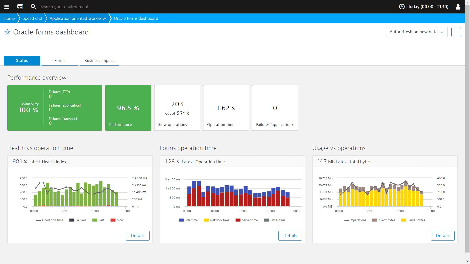 Oracle DCRUM