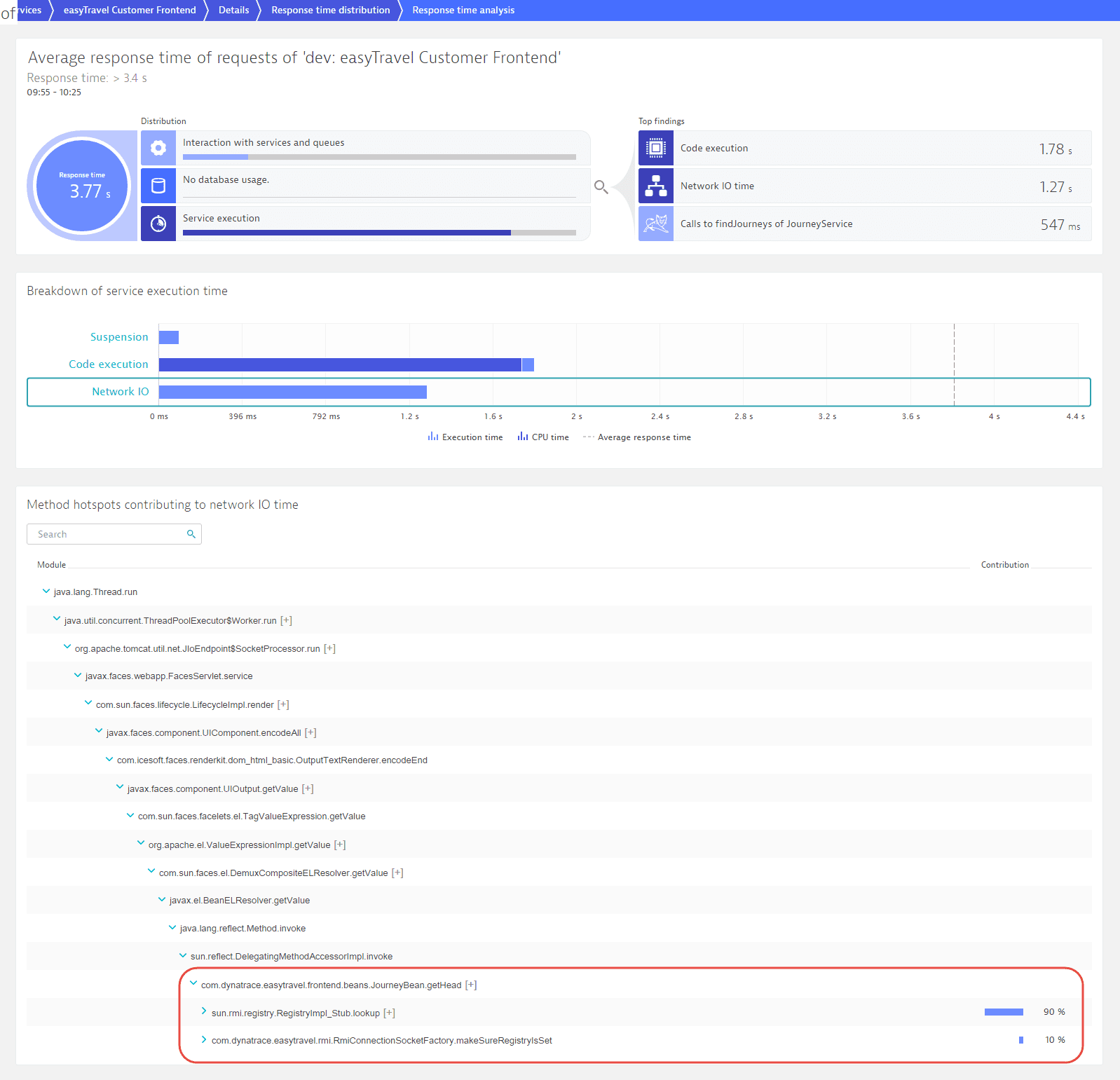 Response time distribution and outlier analysis   Dynatrace Help