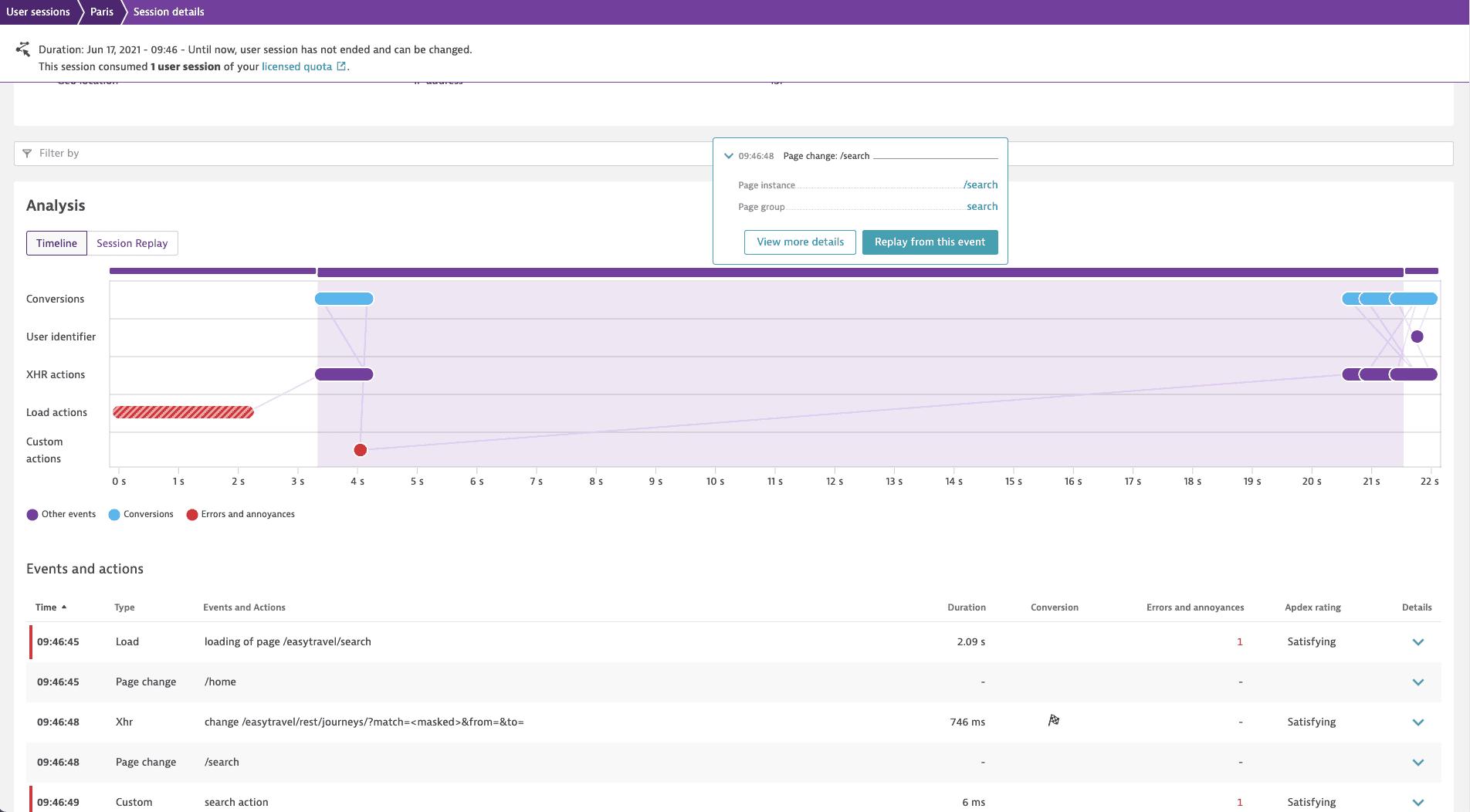Pages on session details timeline