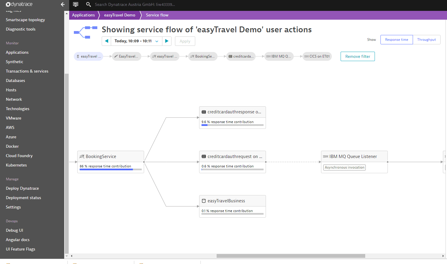 Easytravel Transaction Flow part2