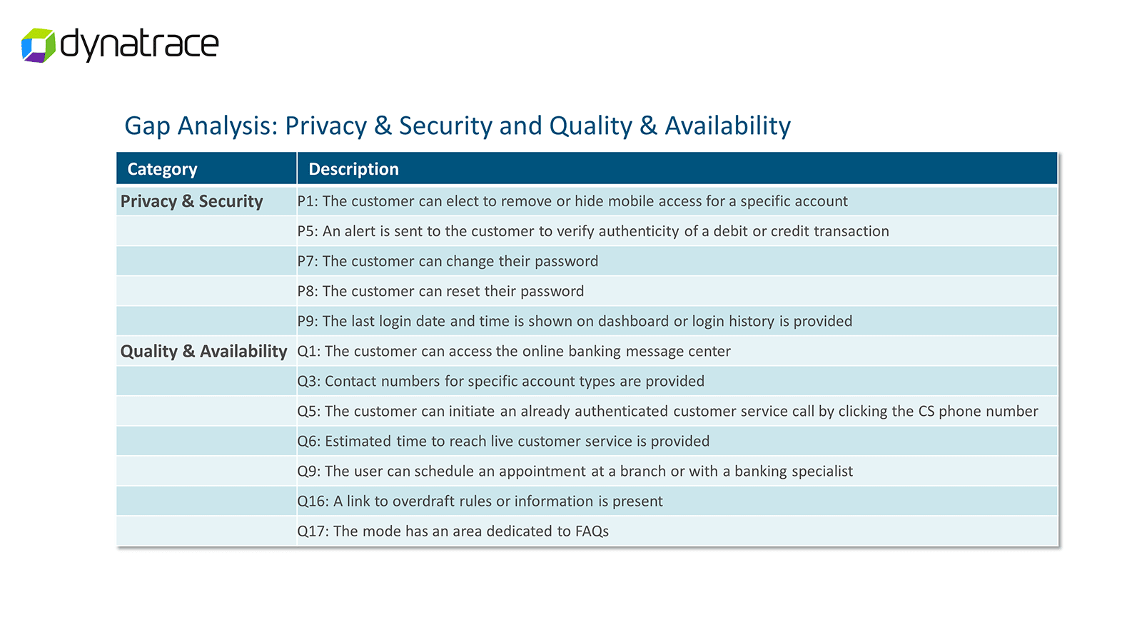 Privacy and Quality