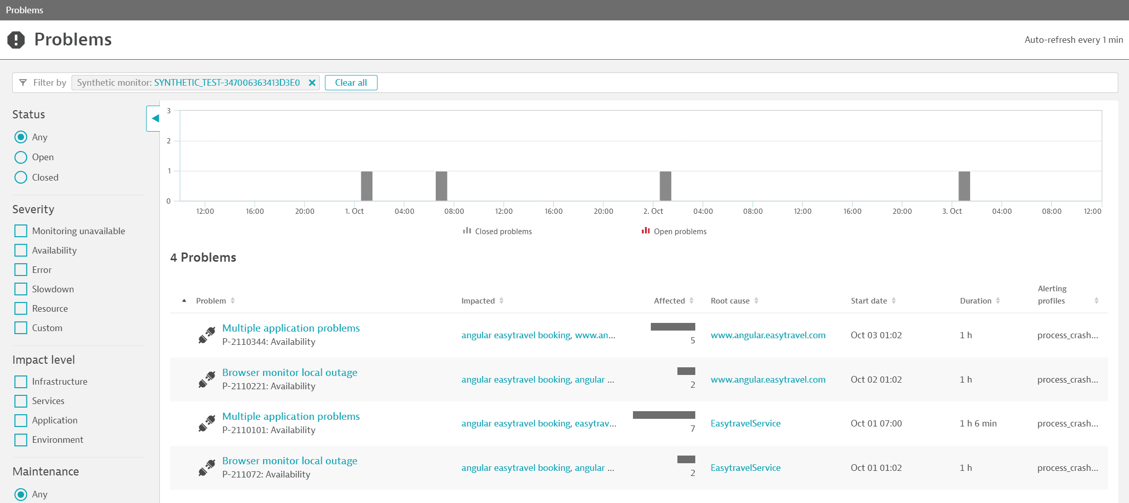 Problems page filtered by a synthetic monitor