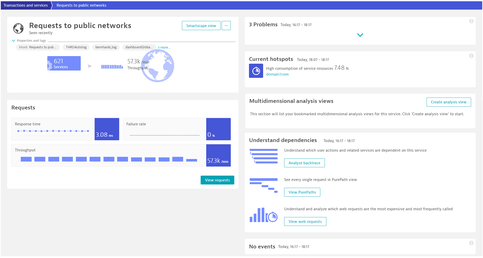 Requests to public networks - first look