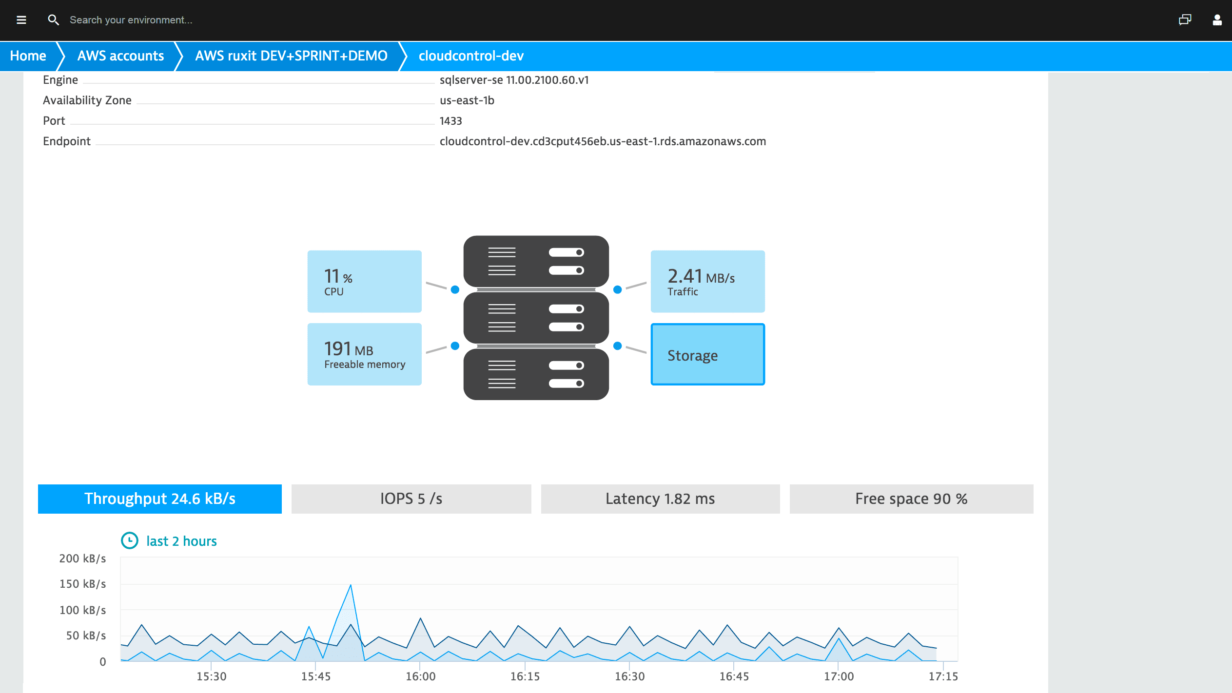 Cloud monitoring complemented with OS-level and crucial network metrics.