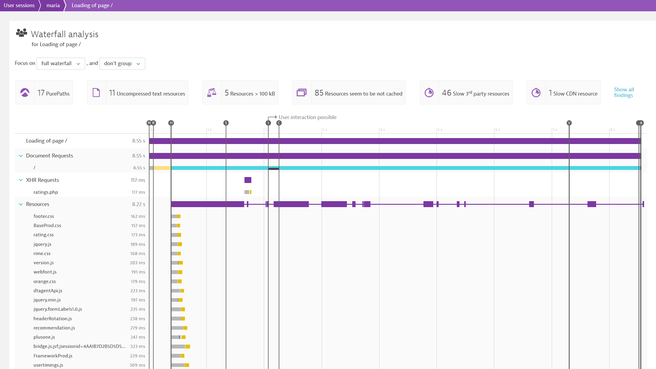 Dynatrace waterfall chart