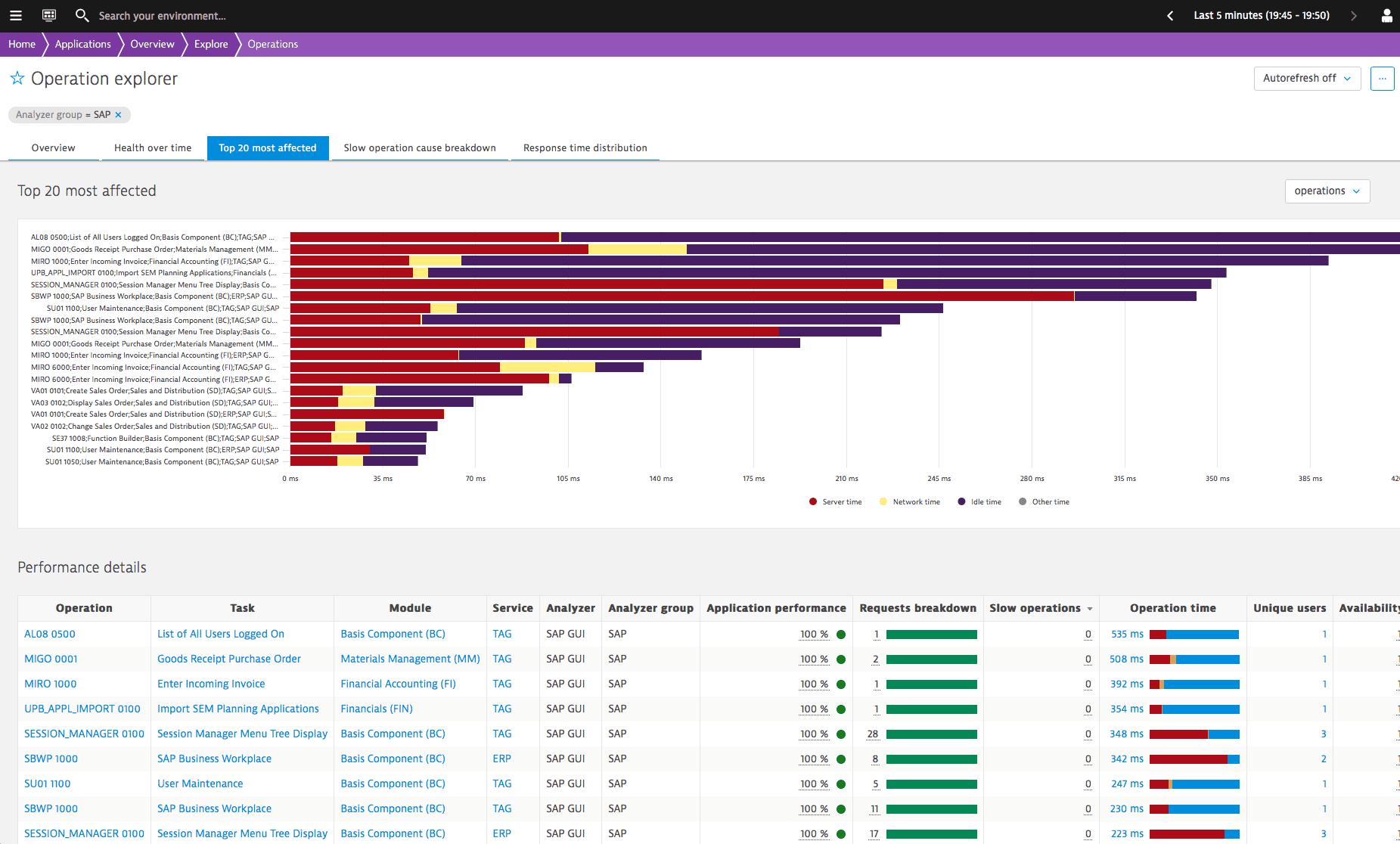 SAP GUI protocol