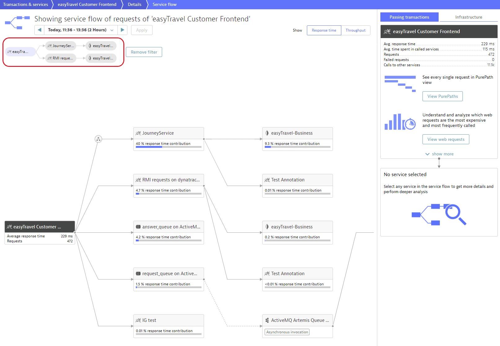 Service flow filter 3