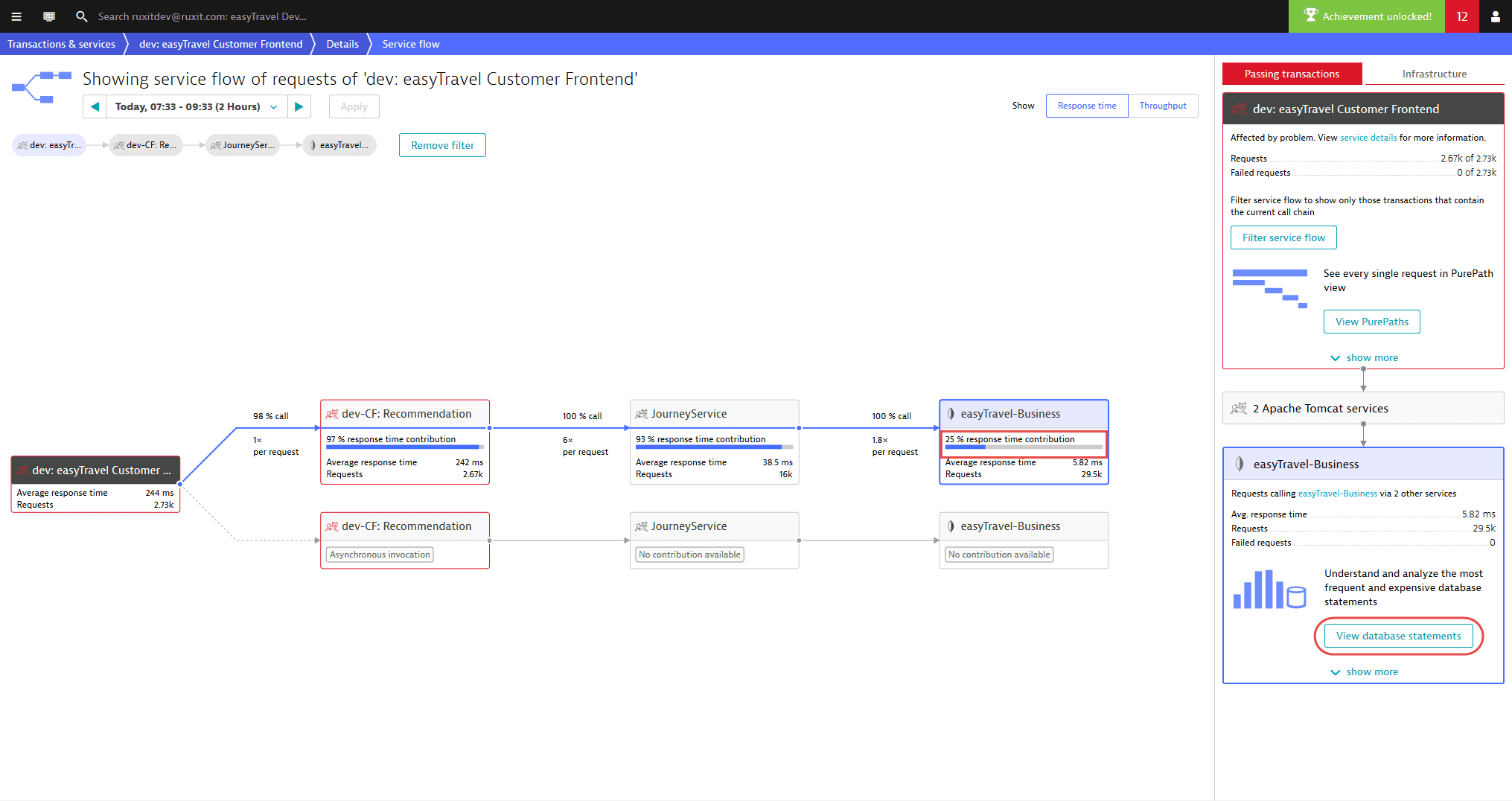 service flow example