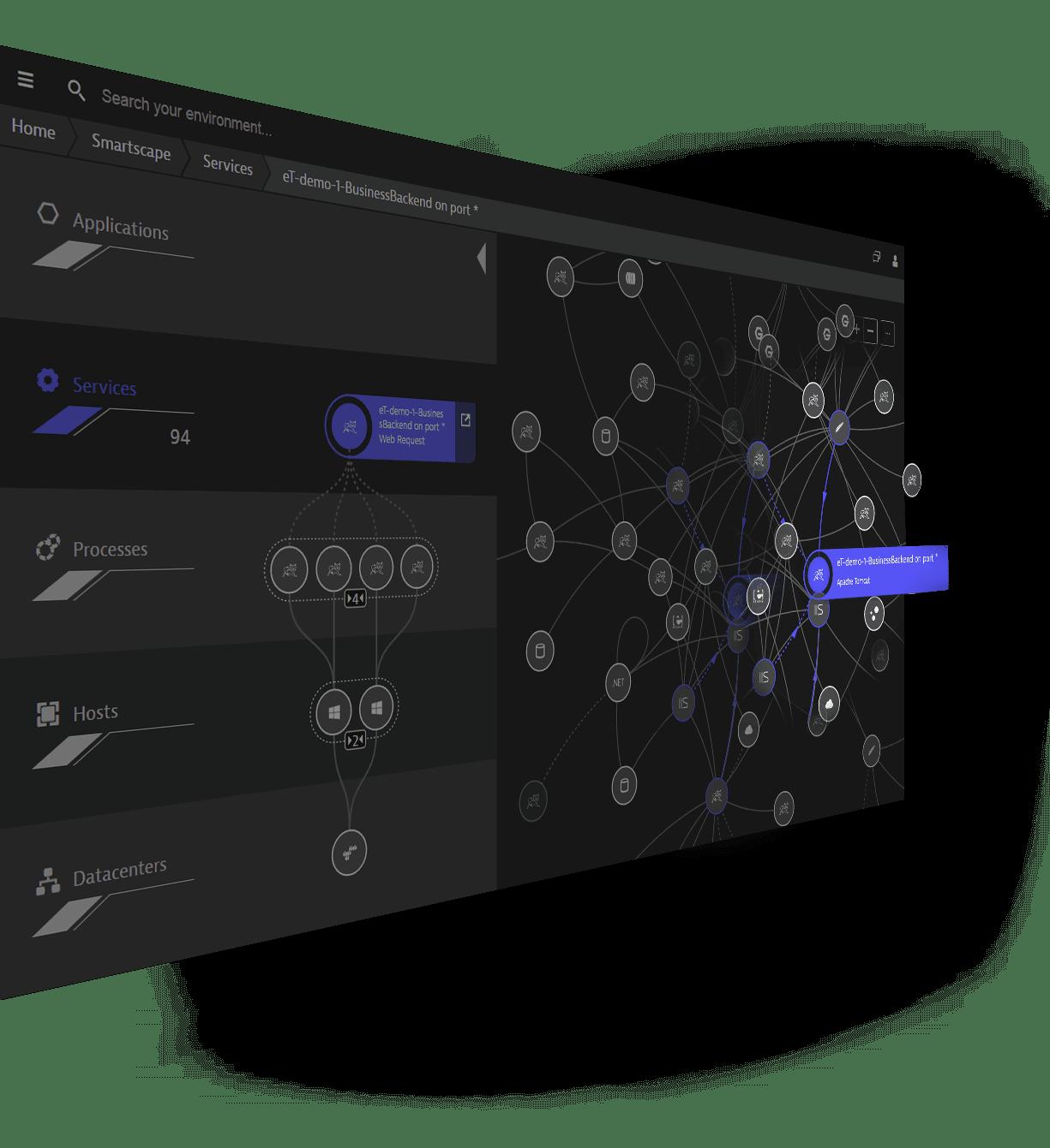 Dynatrace smartscape