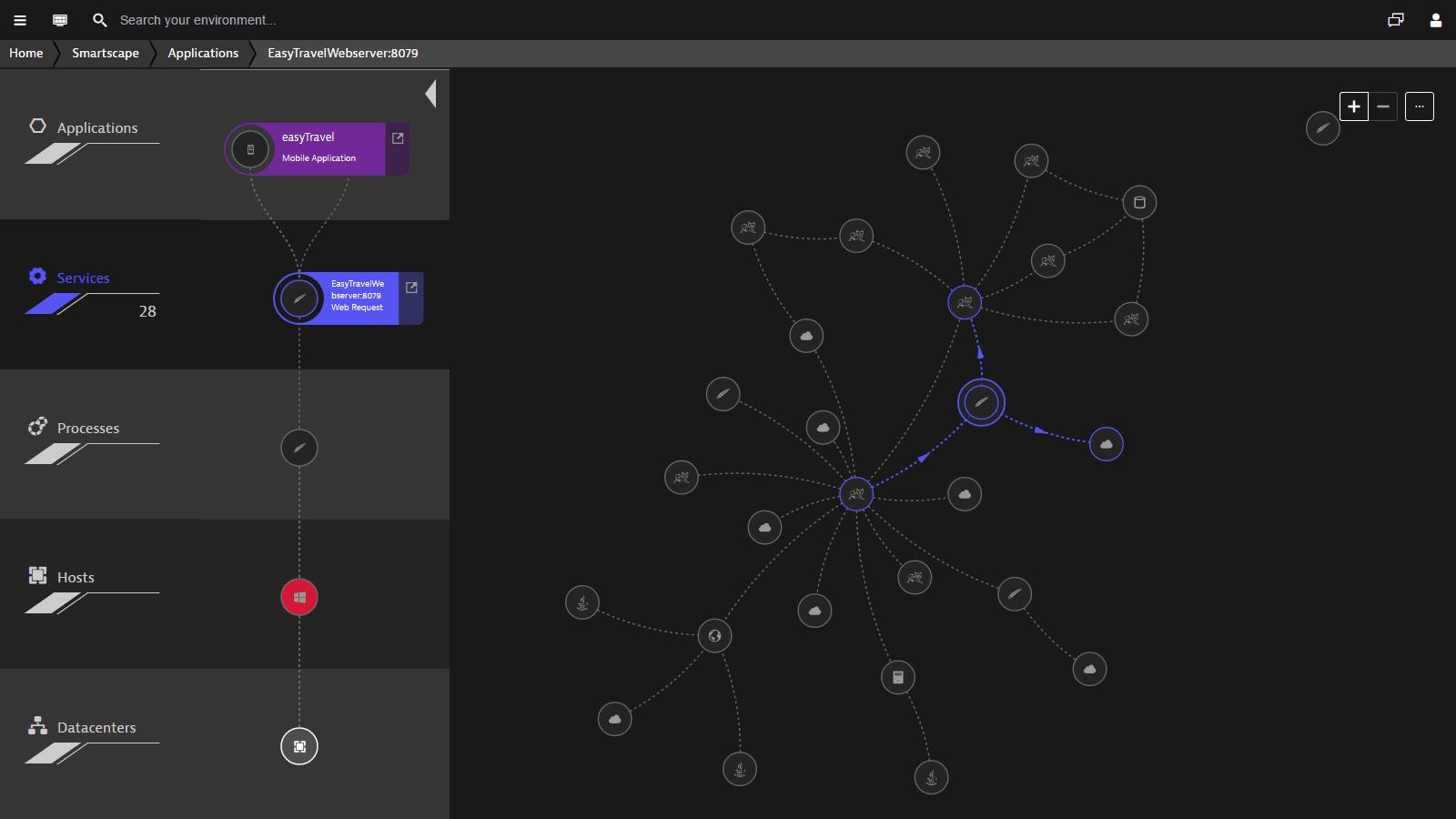Smartscape 视图