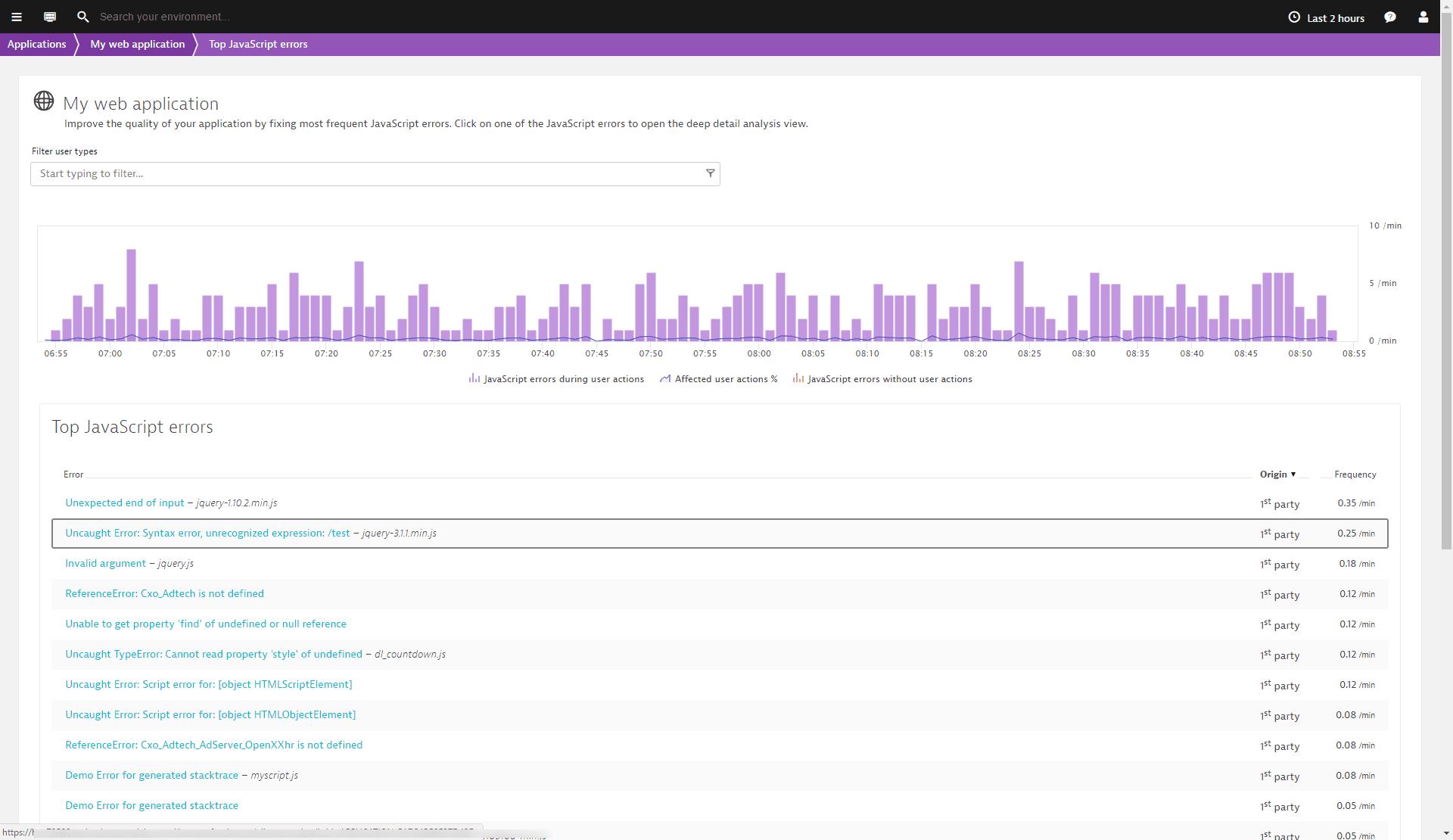 top javascript errors