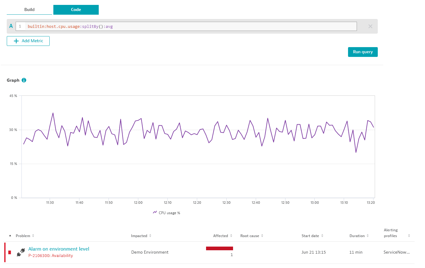 anomaly detection - global level