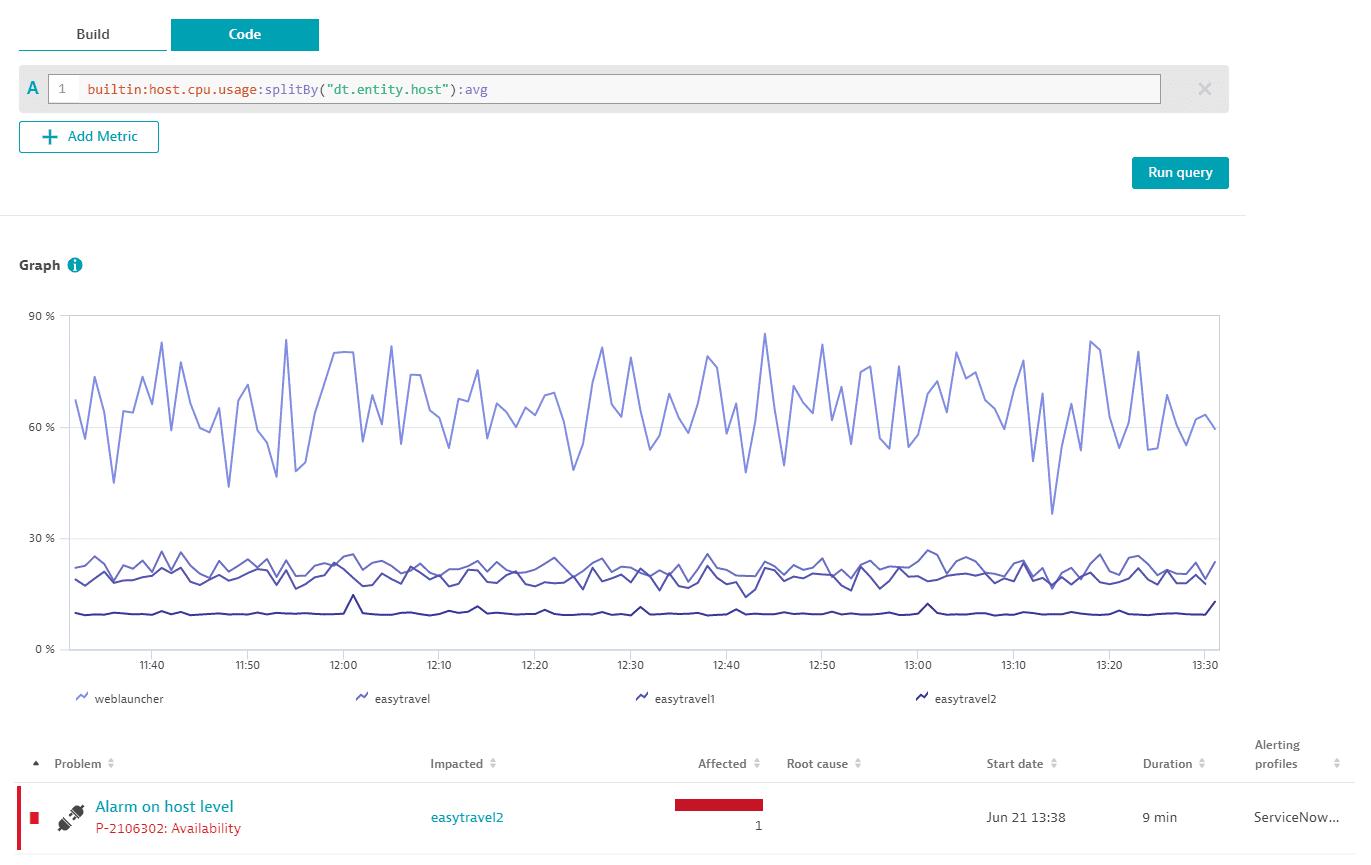 anomaly detection - host level