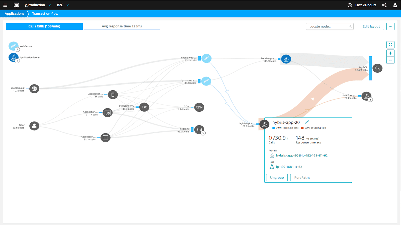 Even the most complex environments will be mapped out nicely by Dynatrace in real time. External services and 3rd party content as well as content delivery networks are detected and their impact on your users is measured accurately.