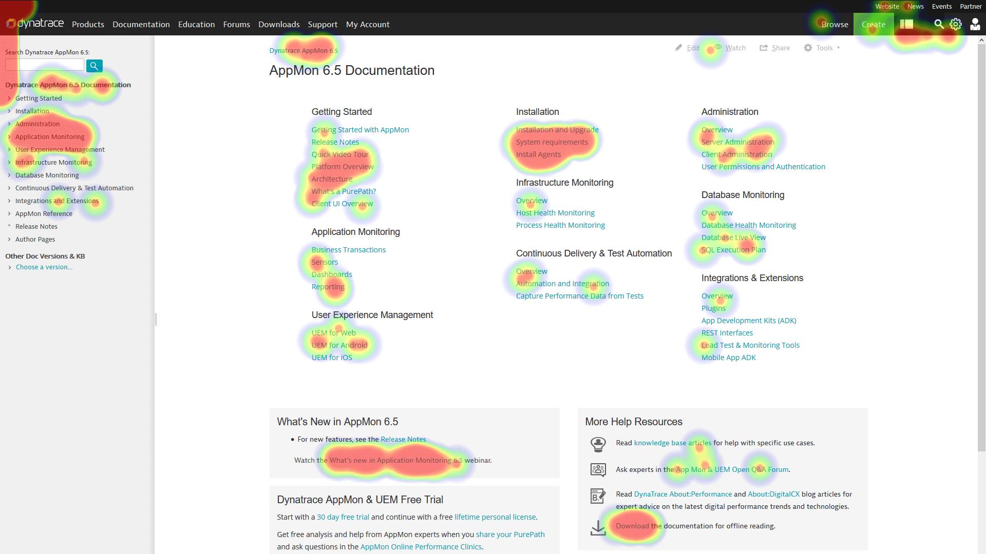 将真实用户数据流输出到数据仓库做进一步的研究,例如热点图。