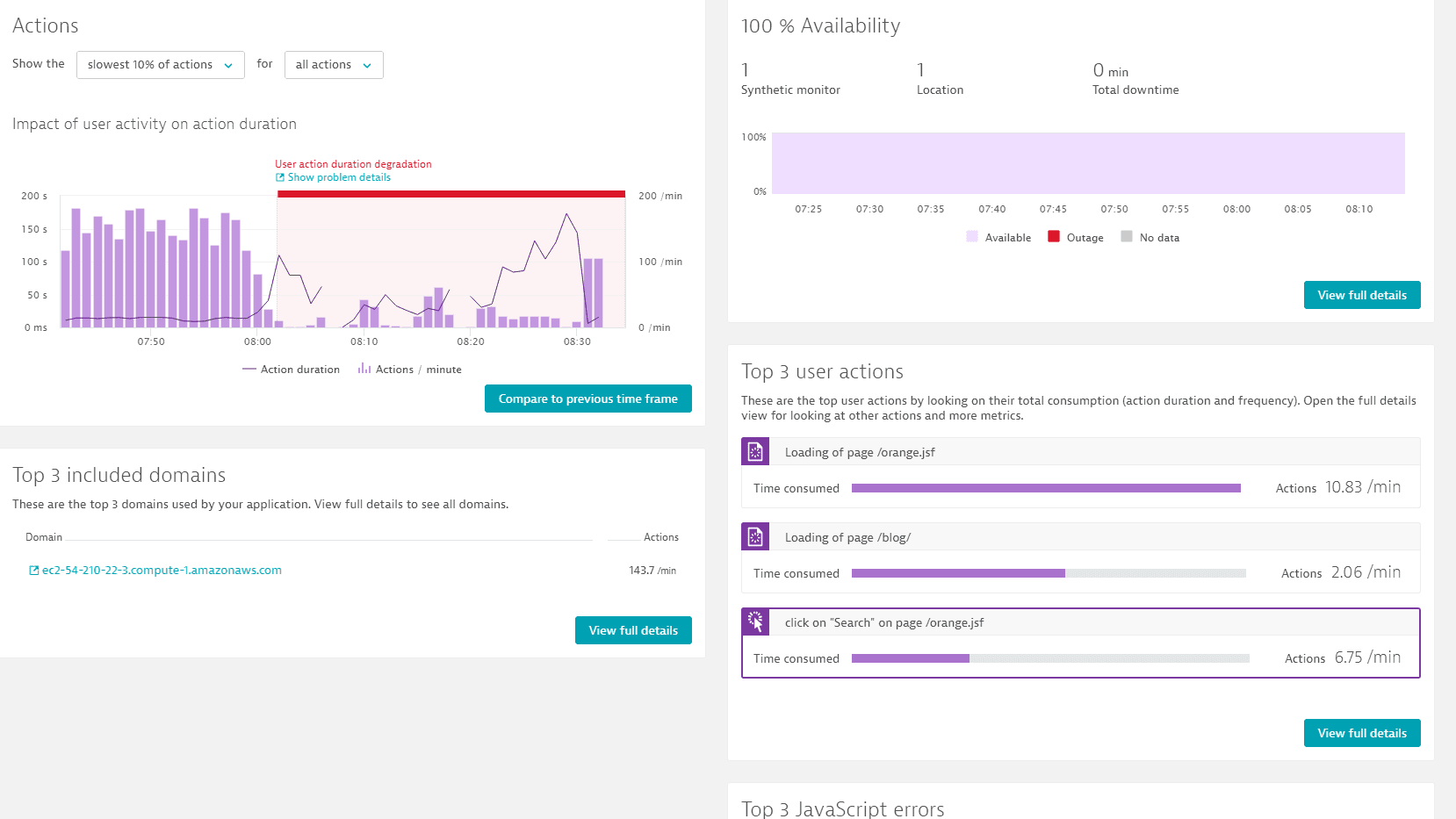 DevOps and Continuous Delivery | Dynatrace
