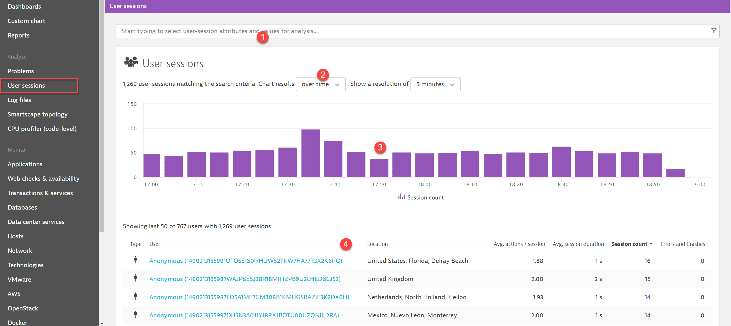 User session analysis | Dynatrace Help