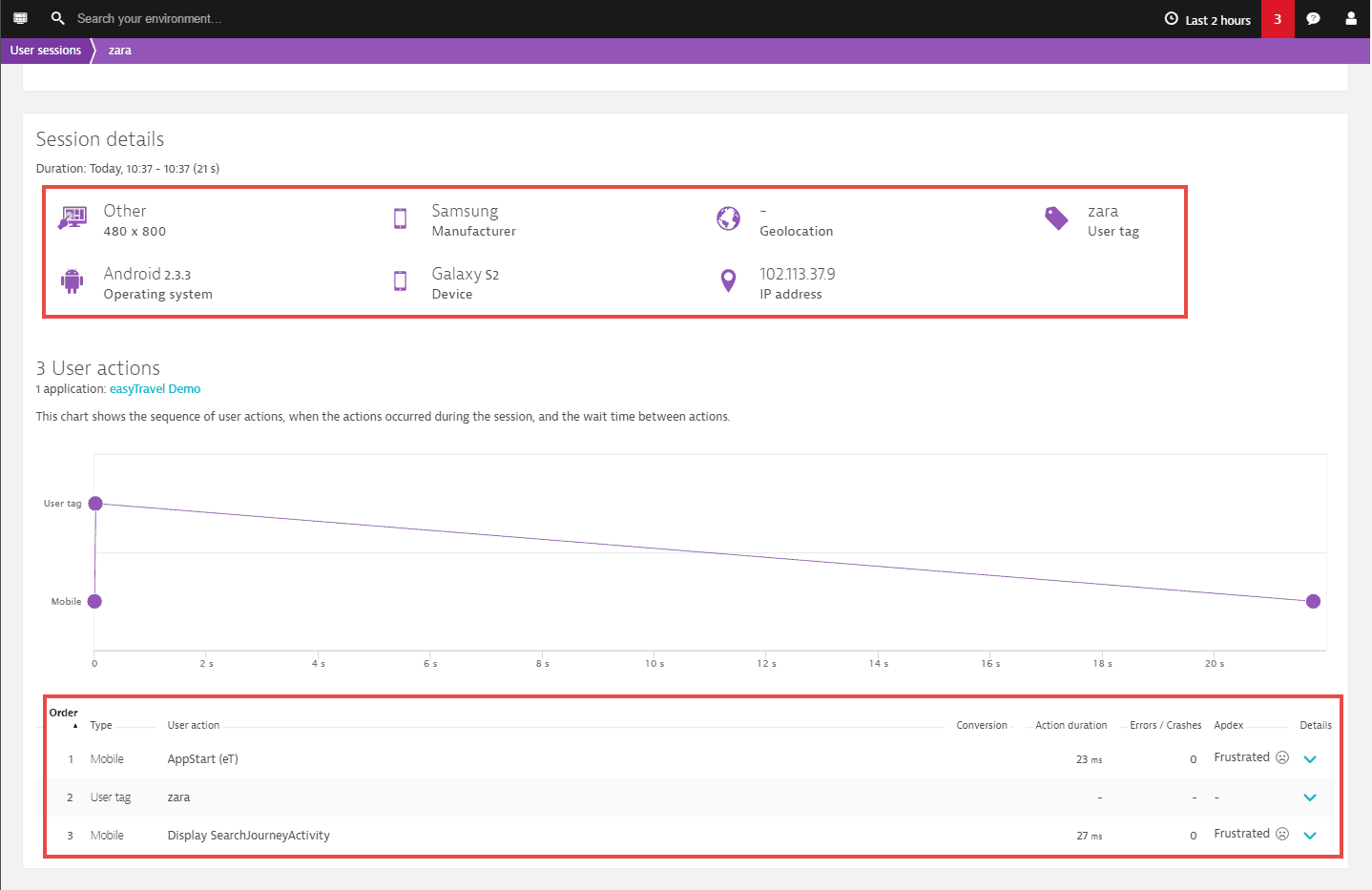 User session details page
