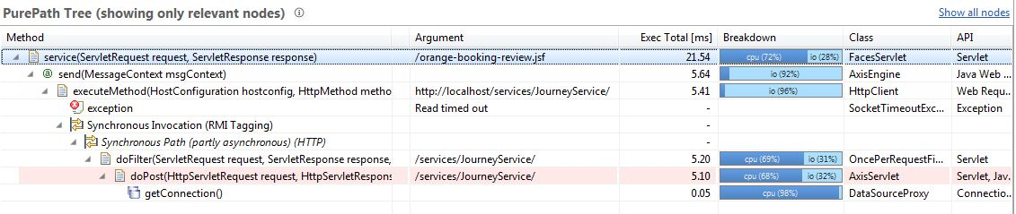 Java Web Requests sensor | AppMon documentation