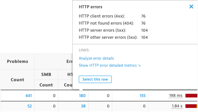 Error explorer: drill down from error