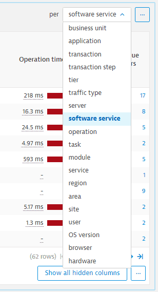 Error explorer: table perspective