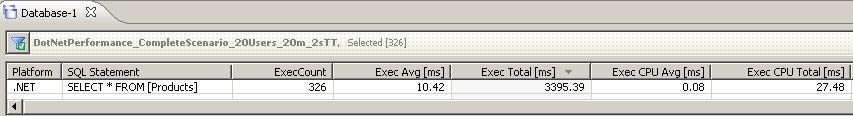 Database View showing SQL Statements of ADO.NET Data Binding