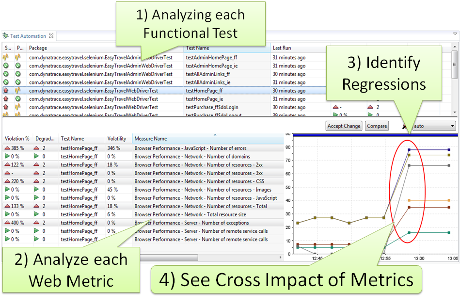Software Quality Metrics For Your Continuous Delivery